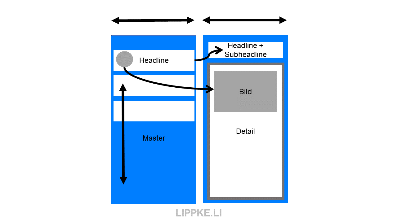 Master Detail in Ionic auf 2 Bildschirme Smartphone