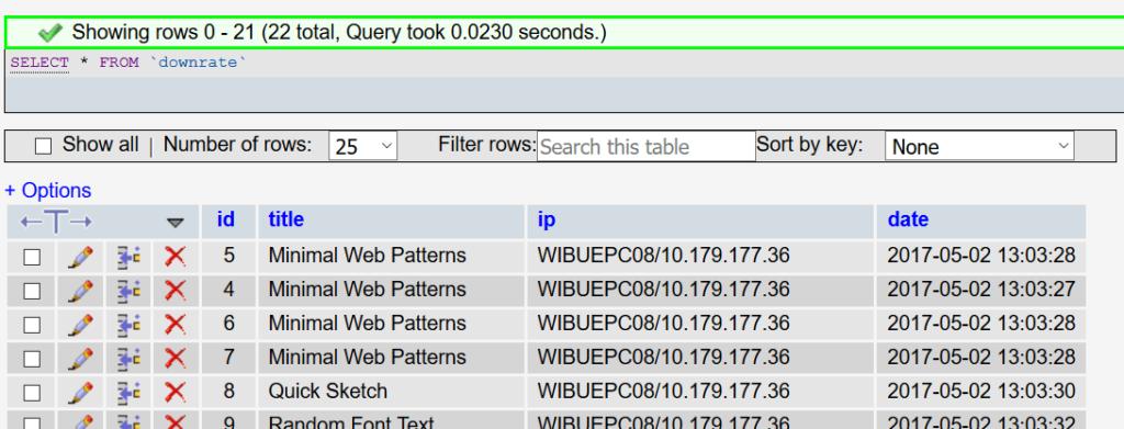Persistente XSS ist findbar in Datenbanken