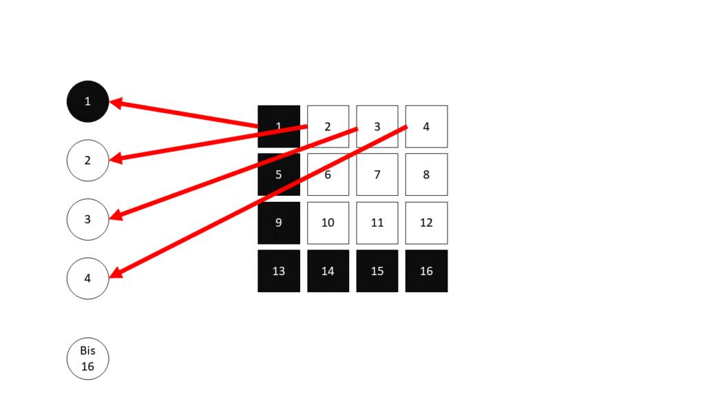 02 Zuordnung zu den Elementen - Deep Learning Beispiel Steffen Lippke