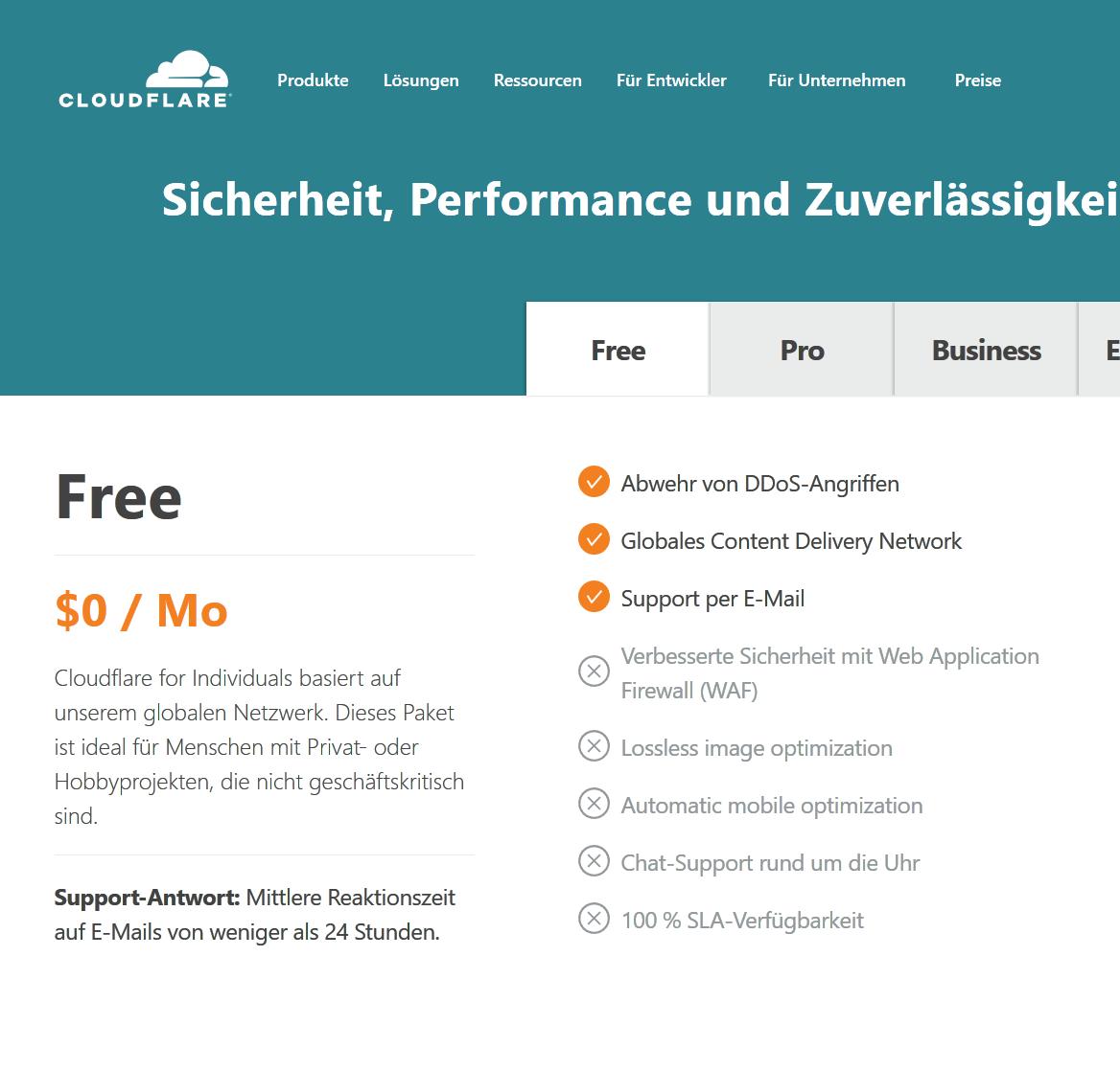 05 Cloudflare DDoS Schutz - Hacking Series für mehr WordPress Security Steffen Lippke