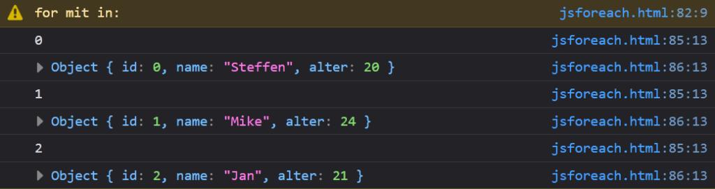 07 eine for in Schleife - JavaScript Coding Lab Steffen Lippke einfach erklärt