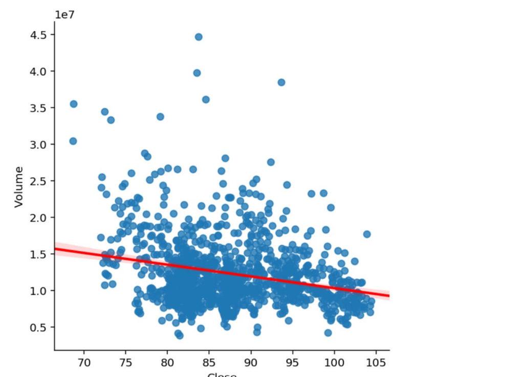 04 Zusammenhänge erkennen - Big Data einfach erklärt Steffen Lippke Coding Lab