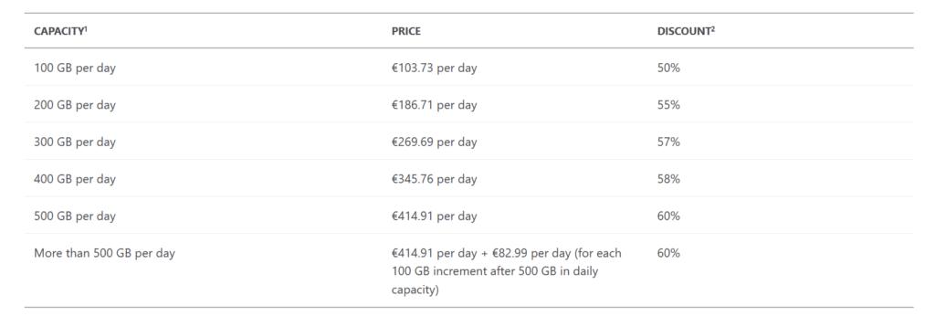 04 Skalierende Preise - Wie sicher ist die Cloud Hacking Series Steffen Lippke